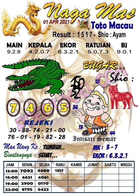 Prediksi Nagamas Toto Macau Kamis 01 April 2021
