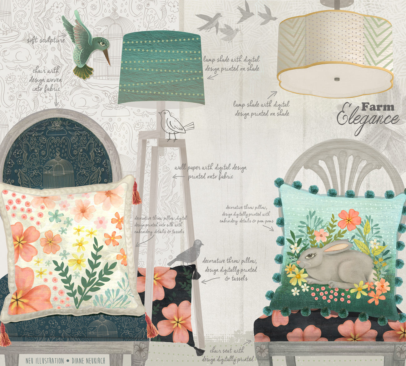Neu illustration mats spring home decor course - Home decoration courses decoration ...