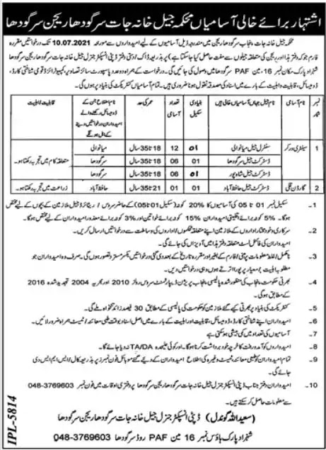 Today Jail Police Jobs 2021