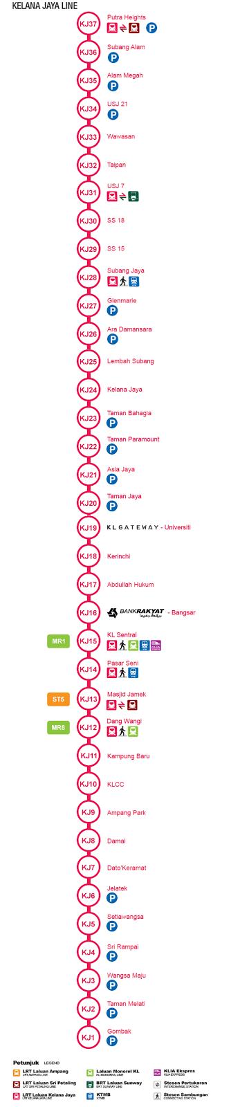peta Laluan LRT Kelana Jaya