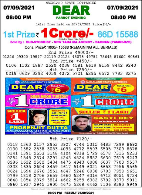 Nagaland State Lottery Result 7.9.2021