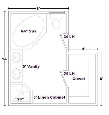 Denah kamar mandi minimalis