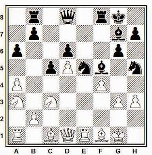 Posición de la partida de ajedrez Sholcet - Andonov (St. John, 1988)