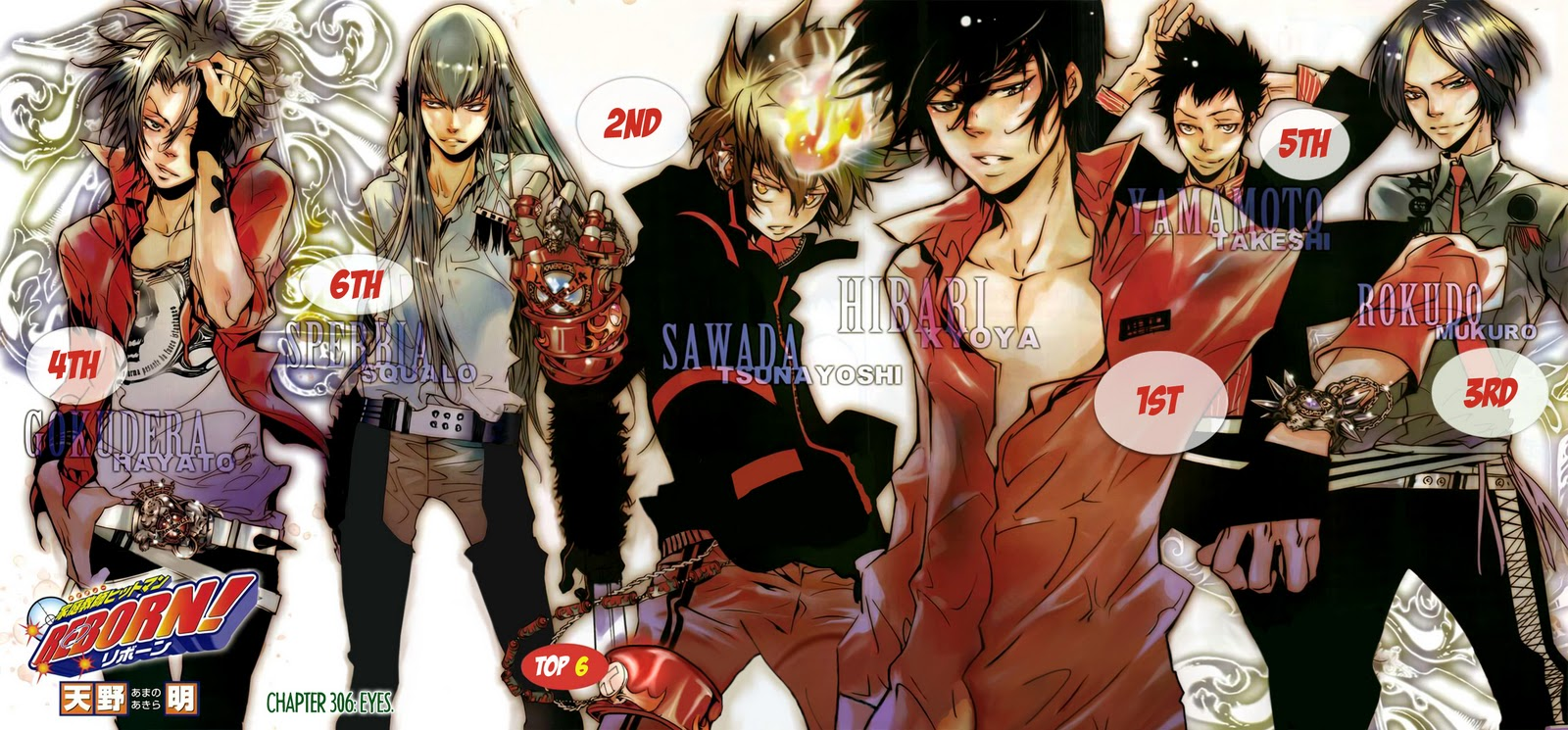 Anime Wallpapers Katekyo Hitman Reborn Wallpapers