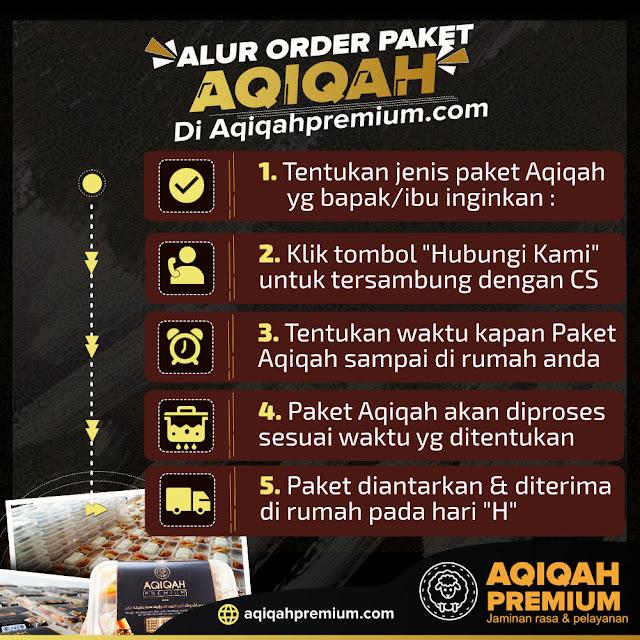 Aqiqah Premium. Alur order jasa paket aqiqah premium