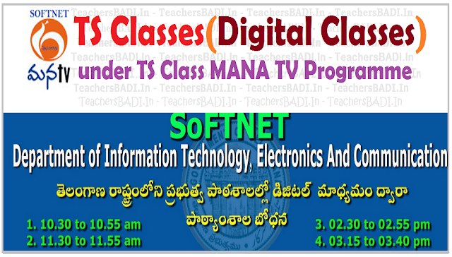 TS Digital Classes,Video links,YouTube video Links