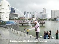 Pariwisata (Tourism) Materi Bahasa Inggris SD Kelas 6