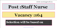 Staff Nurses Recruitment in Medical and Health Department October 2020