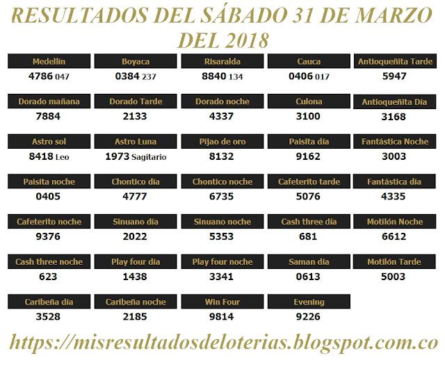 Resultados de las loterías de Colombia | Ganar chance | Resultado de la lotería | Loterias de hoy 31-03-2018
