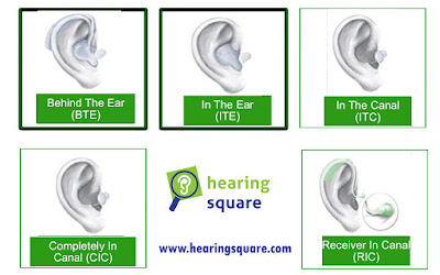 Hearing Square: Top Hearing Aid Brands and Prices