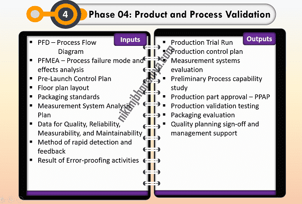 APQP_Phase 4