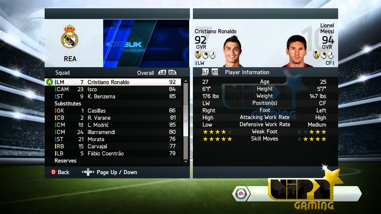 ronaldo vs messi comparison info planet