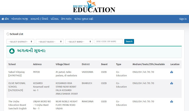RTE Gujarat Admission School List