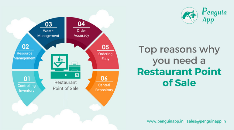 6 Top reasons why you need a Restaurant Point of Sale