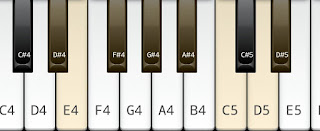 Neapolitan scale on key D# or E flat