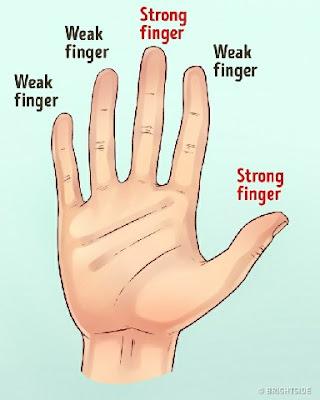 تحديد أصابعك القوية والضَّعيفة
