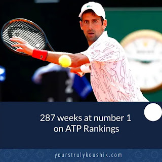 Novak Djokovic's number of weeks at number 1 on ATP Rankings
