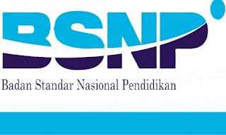 Download Juknis POS Ujian Nasional Tahun 2020 Jenjang SD/MI