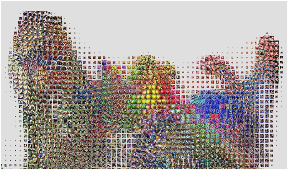 Visualization   googblogs com