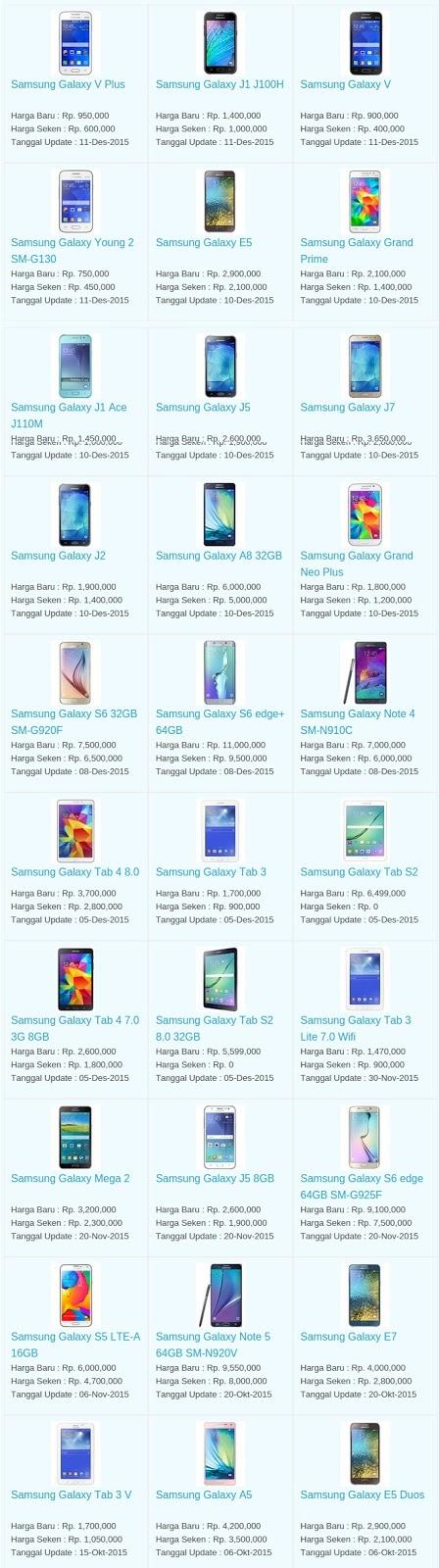 Daftar Harga Hp Samsung Januari 2016