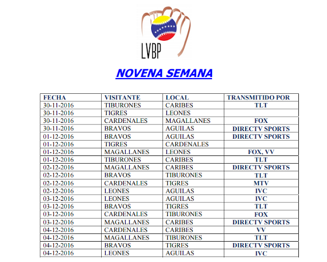 Calendario Completo del Beisbol Profesional Venezolano con las Transmisiones Televisivas LVBP 9