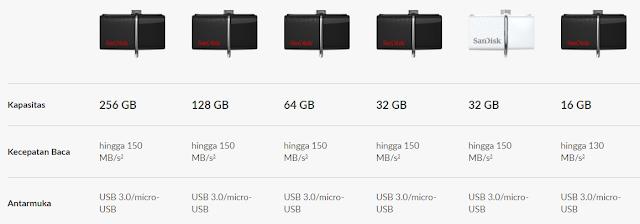 Sandisk Ultra Dual Drive 3.0