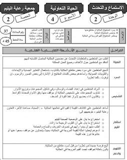 منهاج 2019: جميع جذاذات الوحدة الثانية مرجع المفيد في اللغة العربية المستوى 3.