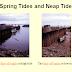 SLIDE THUYẾT TRÌNH - Tides & Waves - Năng lượng thủy triều và sóng - Nguyễn Văn Quyết