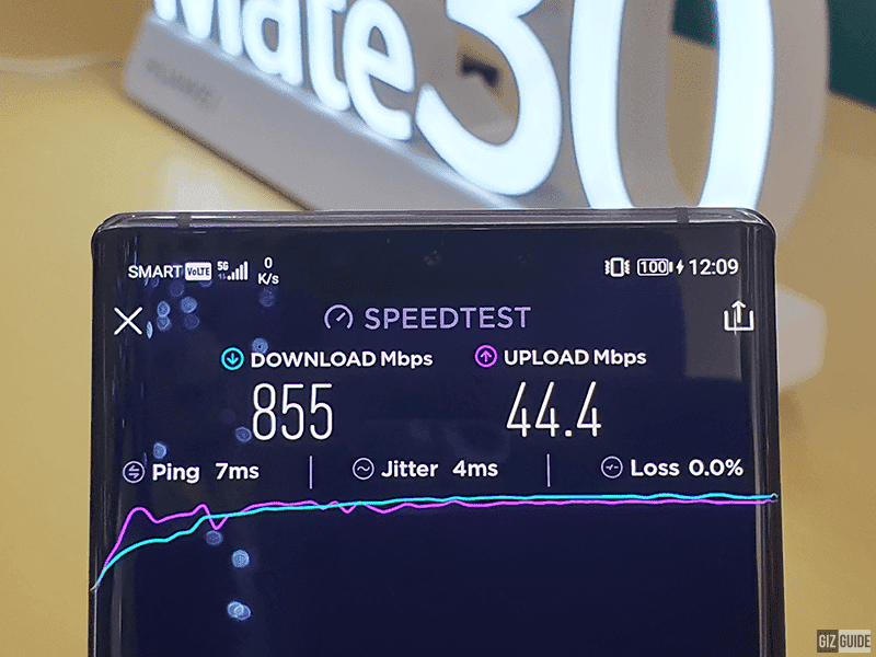 5G connectivity in the Philippines