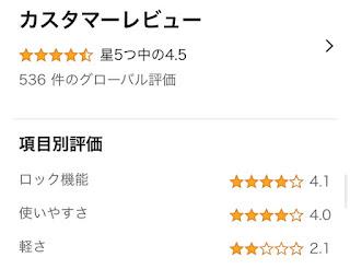 Amazonでの評価