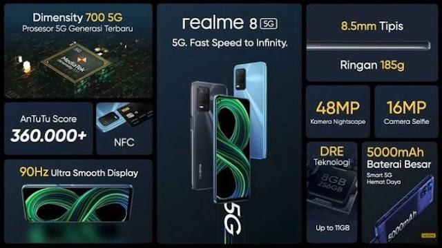 Realme 8 5g Indonesia