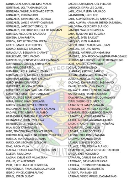 H-O Passers: 2020 PMA entrance exam PMAEE results