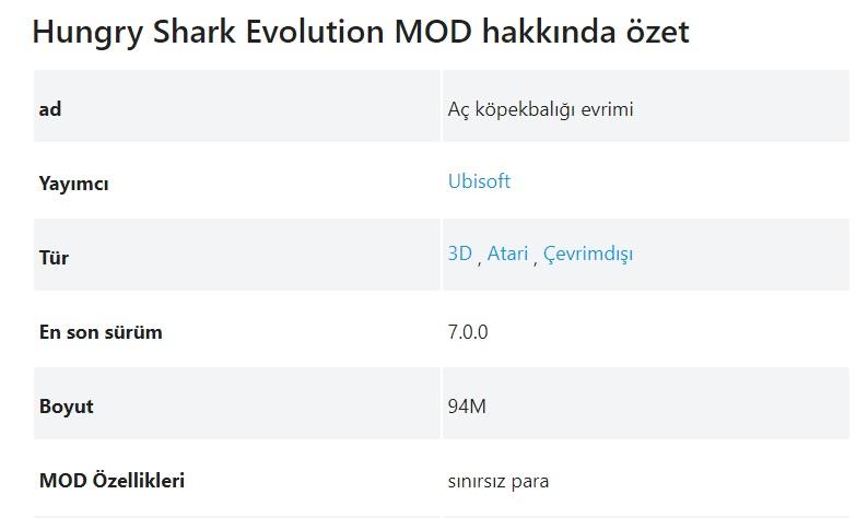 Hungry shark evolution APK 7.0.0 SINIRSIZ PARA