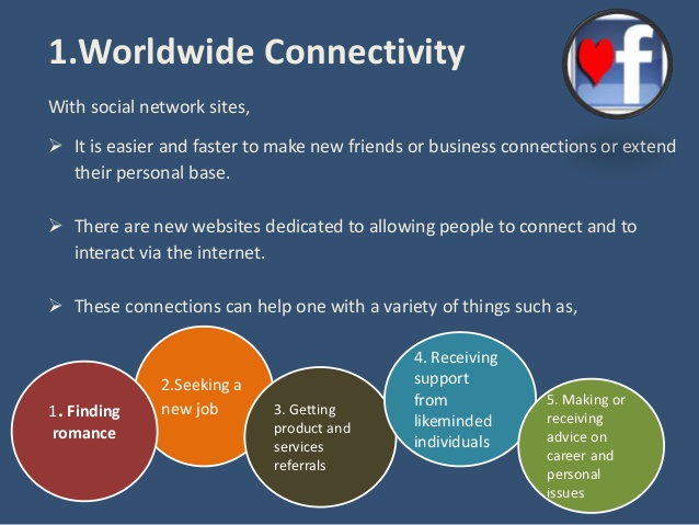 advantages and disadvantages of social networks among Social networking (essay sample)  social networking has developed to become one among the most  on shedding light on the advantages and disadvantages of social.