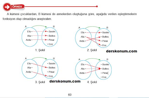 10. Sınıf Matematik Kitap Cevapları Sayfa 60 Anka Yayınları