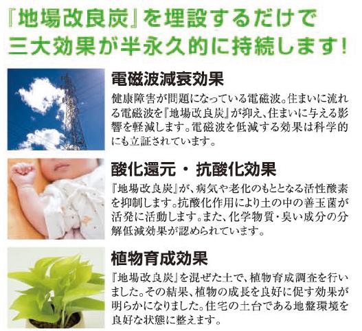 炭の家 注文住宅三重県鈴鹿市