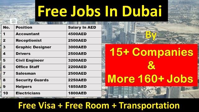 15+ Companies Jobs In Dubai   Abu Dhabi   Ajman   Sharjah -2020