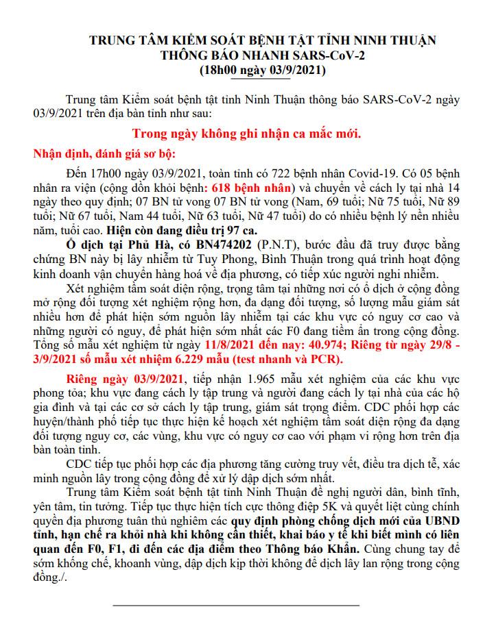 Ngày 3-9 Ninh Thuận ghi nhận không có ca mắc Covid-19
