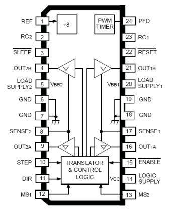 A3967 Bipolar Stepper Motor Pinout Diagram, Terminal List and Datasheet