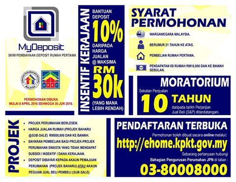permohonan mydeposit