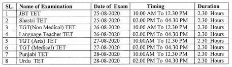 image: HPTET 2020 Exam Schedule August 2020 @ TeachMatters