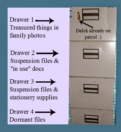 organized filing cabinet