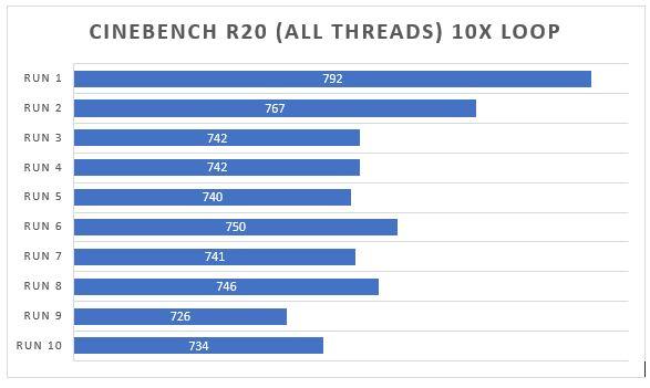 benchmark lenovo v330-14arr