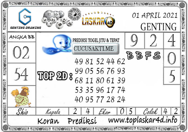 Prediksi GENTING DRAWING LASKAR4D 01 APRIL 2021