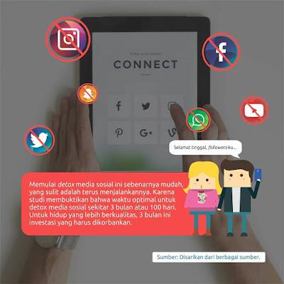 mulai detox media sosial sekarang