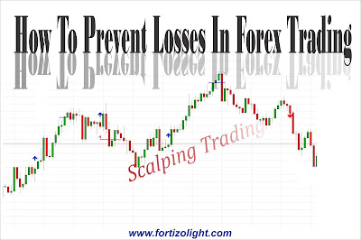 In Forex Trading when Losses are more than Profits, then it's a problem