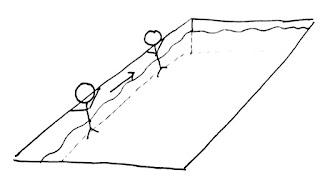 belajar berjalan di air pemula