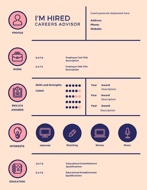 A clear and concise CV layout; easily showcase to the employer your skills