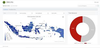 Tutorial Updating Data EMIS Bagi Guru Agama