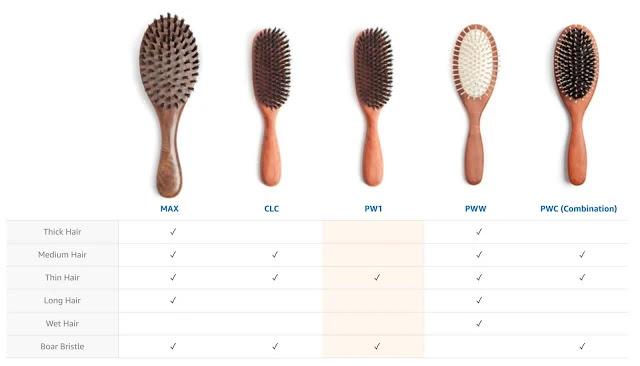brush hair type guide